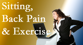 Chiropractic Care urges less sitting and more exercising to combat back pain and other pain issues.